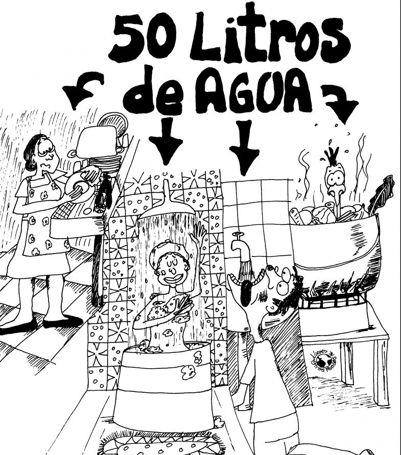 GastodeAgua
