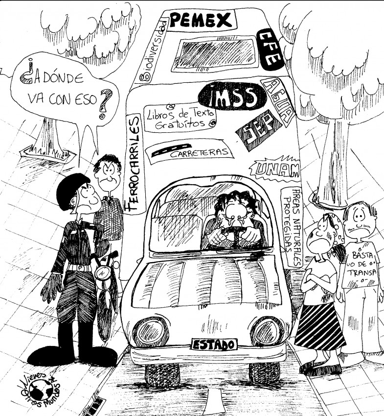 Privatizaciones