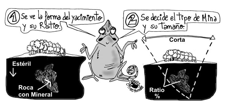 Corta y Ratio